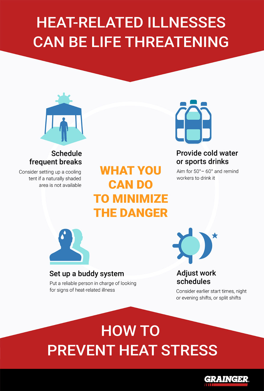 Tips On Preventing Heat Stress At Work - Grainger KnowHow