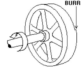 Rotating Pulley