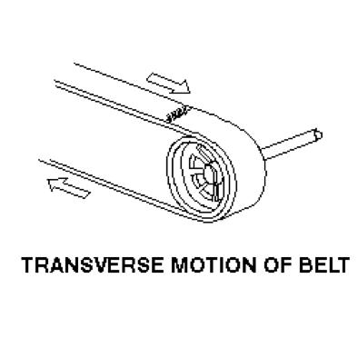 Transverse Motion