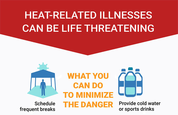 Tips On Preventing Heat Stress At Work Grainger Knowhow